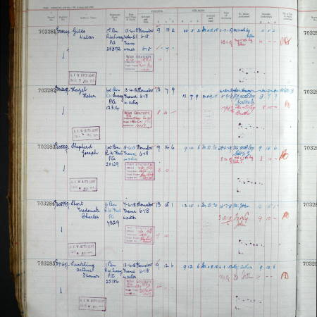 Extract from the Register of Soldiers' Effects for Private Walter Gilks