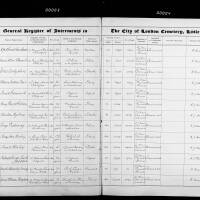 Burial Register 64 - October 1911 to March 1913