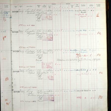 F Lambert Register of Soldier's Effects