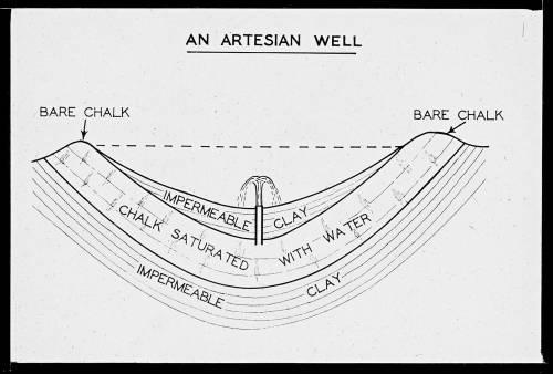 Artesian well