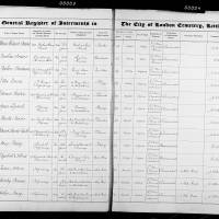 Burial Register 53 - January 1898 to January 1899