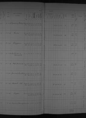 Royal Military College (RMC) Cadet Register - Volume 9 (1917 - 1927) War Office 151