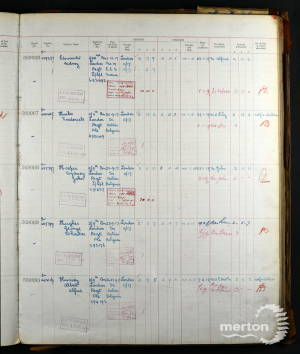 Register of soldiers' effects