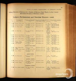 Electoral Register showing Earl Scoones