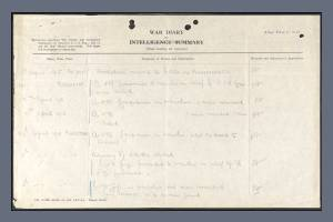 War Diary Extract for 2nd Battalion, Royal Irish Fusiliers - Tallick