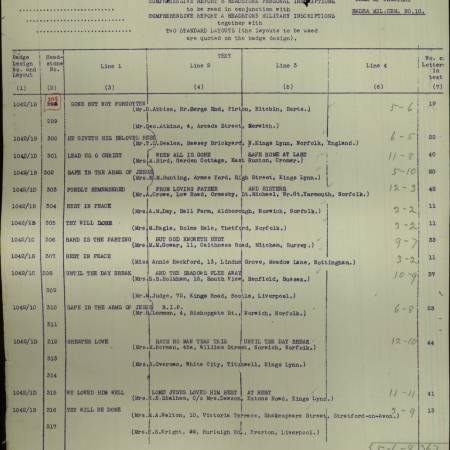 Headstone Report for Private Donald Gordon Gowar
