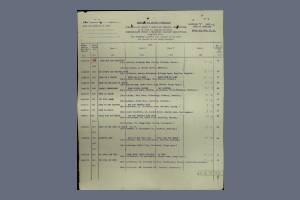 Headstone Report for Private Donald Gordon Gowar