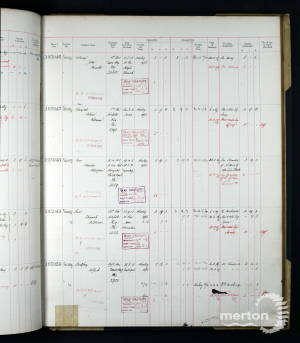 A Godfrey Register of Effects