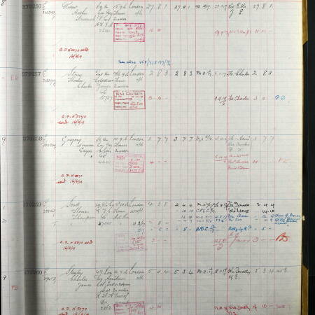 AF Ridout Register of Soldier's Effects