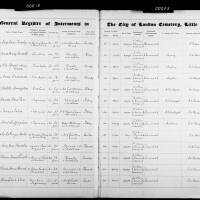 Burial Registers January 1920 to December 1929