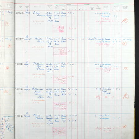 Register of Soldiers' Effects for Private Frederick Wade