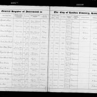 Burial Register 55 - January 1900 to February 1901