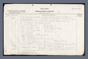 War Diary Extract for 11th Battalion, Kings Royal Rifle Corps - Page 2