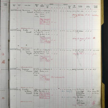 Register of Soldiers' Effects - Thomas Dignam