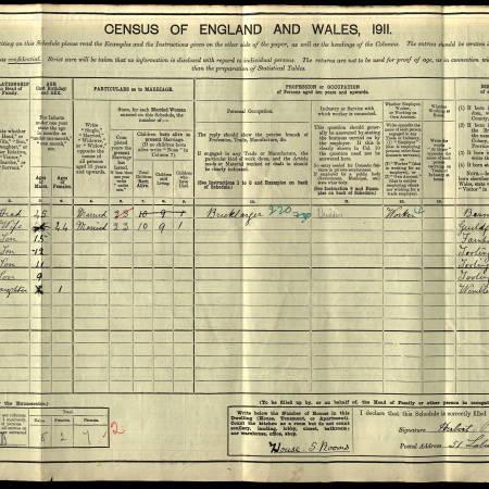 1911 Census - 51 Laburnum Road, Wimbledon.
