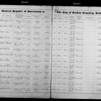Burial Register 36 - October 1882 to July 1883