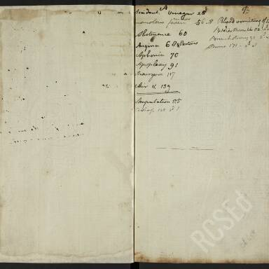 Benjamin Bell Clinical Casebook, 1780s-1799