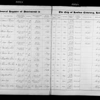 Burial Register 29 - January 1877 to October 1877