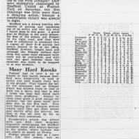 19480927 Evening News Match Report Sheffield United