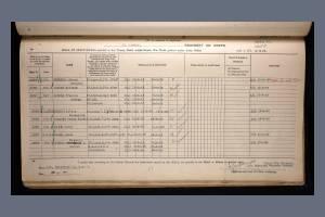 Arthur Frederick Ridout: Medal Roll