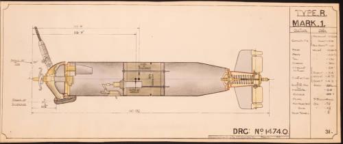 Paravane design p34