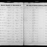 Burial Register 32 - April 1879 to March 1880