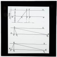 Relativity diagrams