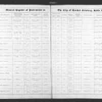 Burial Register 2 - March 1859 to January 1860
