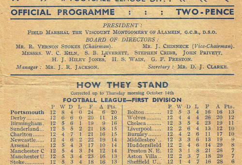 October 11-17: 'Pompey worthy leaders'