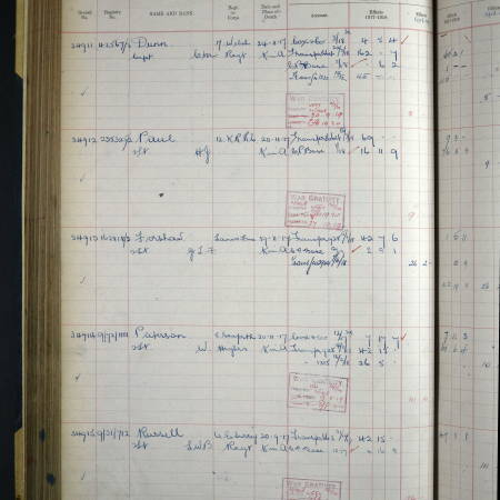 Lionel Russell Register of Soldier's Effects