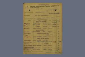 CWGC Grave Report