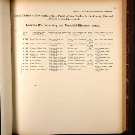 Thomas Turner Electoral Register