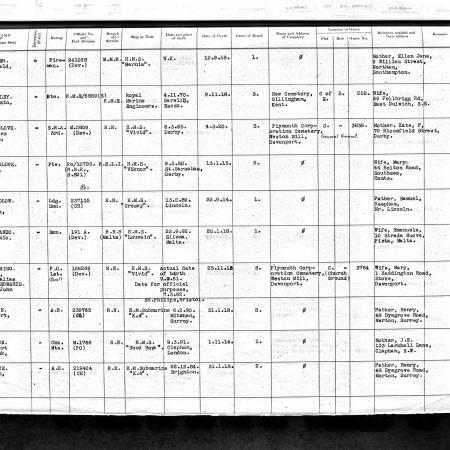 Naval Register of Deaths -  John Spice