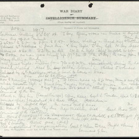War Diary Extract  for 2nd Battalion, Royal Fusiliers - Tedder