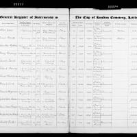 Burial Register 58 - June 1903 to October 1904