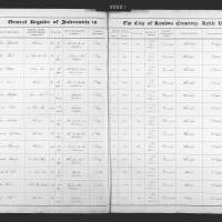 Burial Register 8 - March 1863 to January 1864