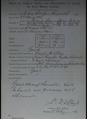 Final Reports for Individual Cadets (1899)