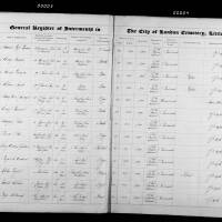 Burial Registers January 1870 to December 1879