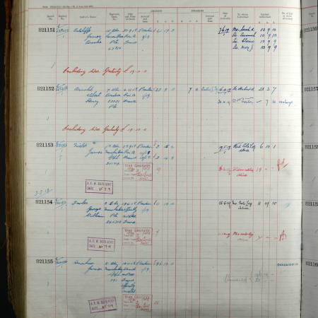 Extract from the Register of Soldiers' Effects for Private George William Fowler