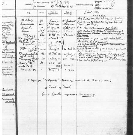 Register of Seaman's Service - Leather