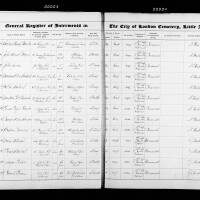 Burial Register 47 - February 1892 to January 1893