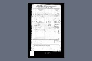 Service Record (Postings) for Private Walter Carrington Rooke