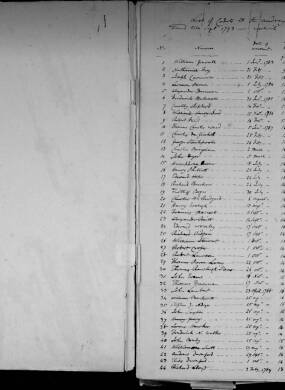 Royal Military Academy (RMA) Woolwich Cadet Register - Volume 1 (1783 - 1827) War Office 149