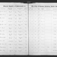 Burial Register 7 - August 1862 to March 1863