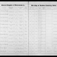 Burial Register 61 - May 1907 to November 1908