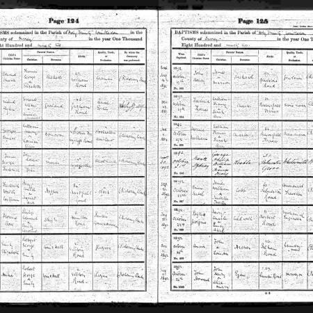 F Keable Baptism Certificate