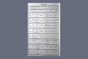 Baptism Record - Leslie Stewart Frost
