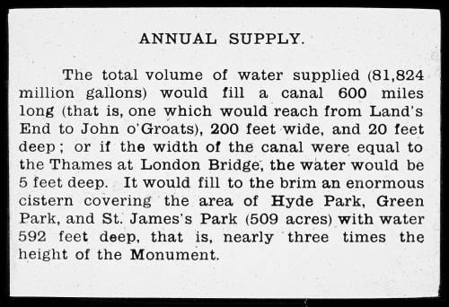 Annual supply statistics