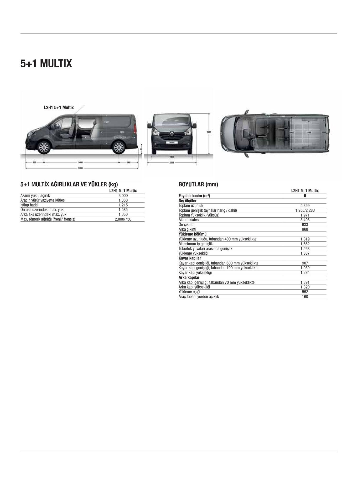 Araç genişliği, toplam boyutlar