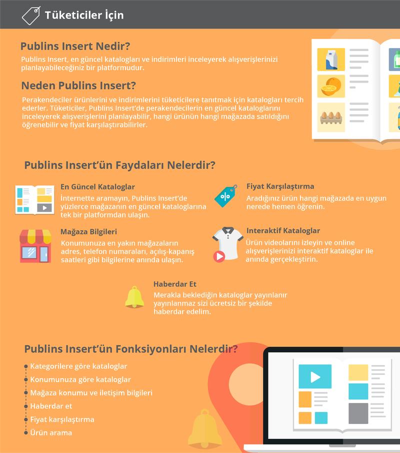 Publins Insert  Alışveriş Planlama Platformu - Publins ba3afccc0f7